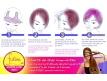 La gamme W-Part Wigs de la marque JANET COLLECTION