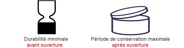 logo date de péremption